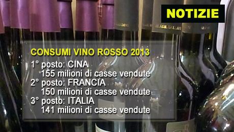 IFC_News_vino